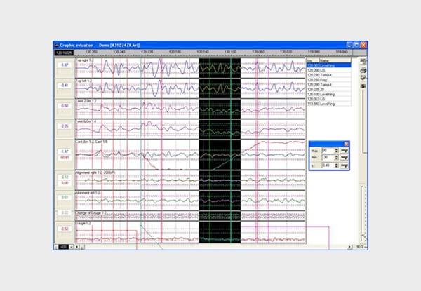 ISO 9001: 2008 Kalite,  ISO 14001: 2004 Çevre ve  OHSAS 18001: 2007